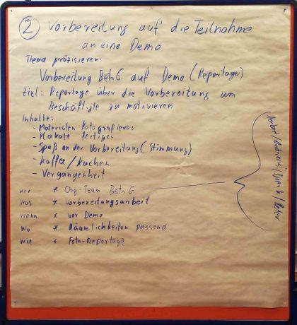 Skript der Gruppe 2 - Vorbereitung auf die Teilnahme an einer Demo