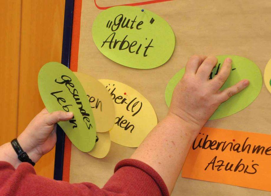 Regieplan: Beispiel Arbeit in Arbeitsgruppen